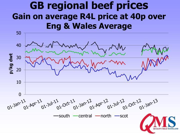 GB regional beef pr