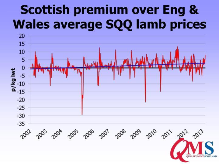 Scottish premium over Eng & Wales average SQQ lamb prices