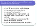 key factors driving the development private food safety management systems