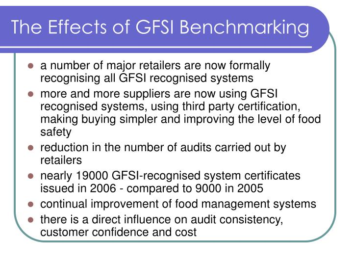 The Effects of GFSI Benchmarking