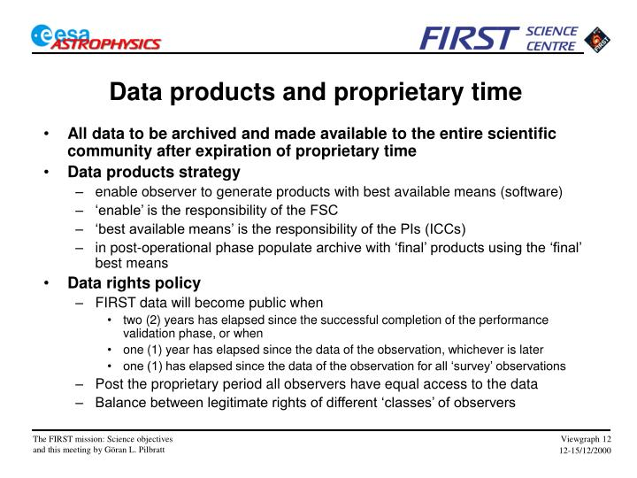 Data products and proprietary time