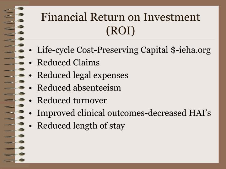 Financial Return on Investment (ROI)