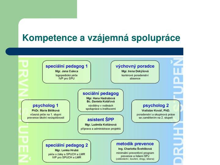 Kompetence a vzájemná spolupráce