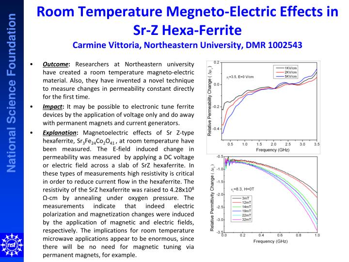 Room Temperature Megneto-Electric Effects in Sr-Z Hexa-Ferrite