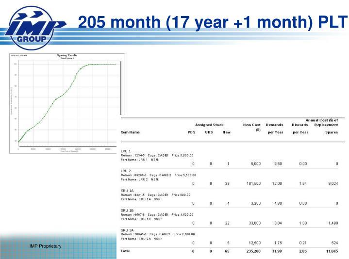 205 month (17 year +1 month) PLT
