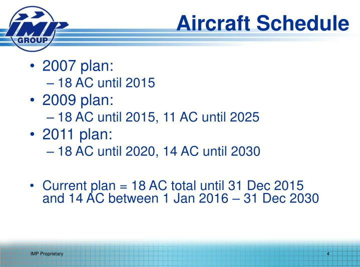 Aircraft Schedule