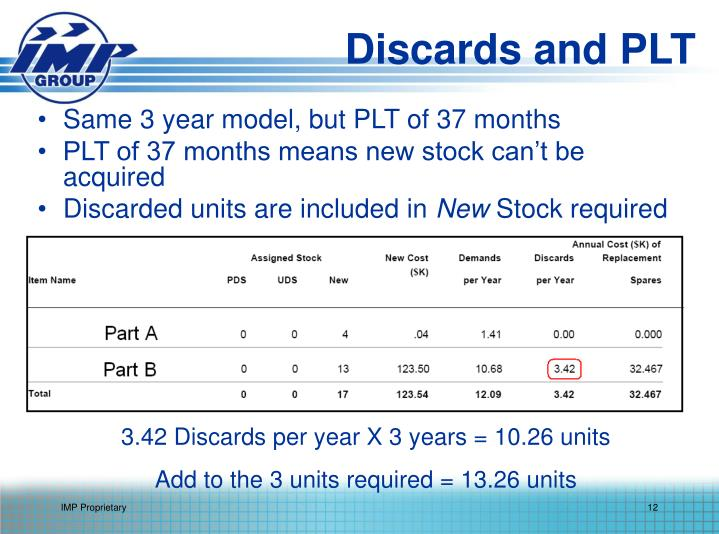 Discards and PLT