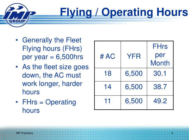 Flying / Operating Hours