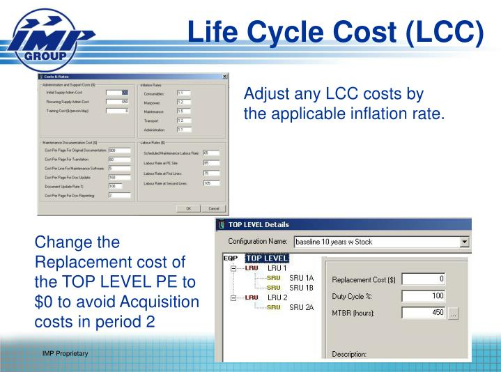 Life Cycle Cost (LCC)