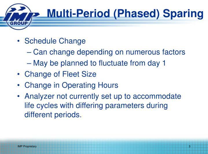 Multi period phased sparing