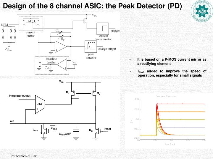 Design of the 8 channel ASIC: the Peak Detector (PD)