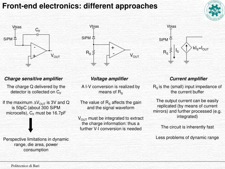 Front-end electronics: different approaches