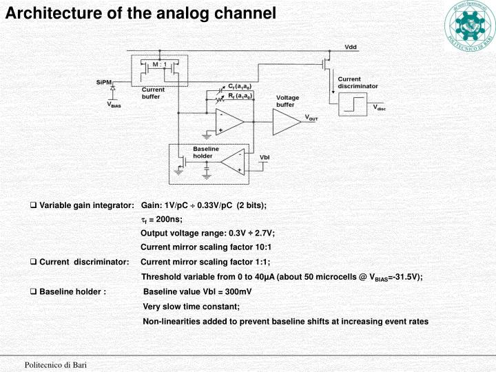 Architecture of the analog channel