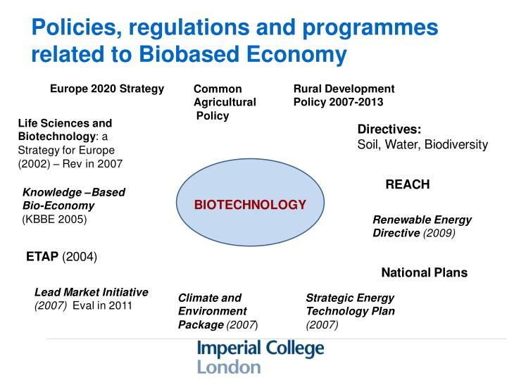 Policies, regulations and programmes related to Biobased Economy