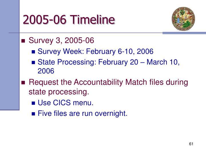 2005-06 Timeline