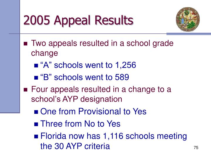 2005 Appeal Results