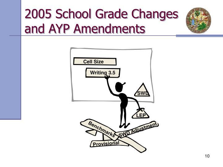 2005 School Grade Changes and AYP Amendments