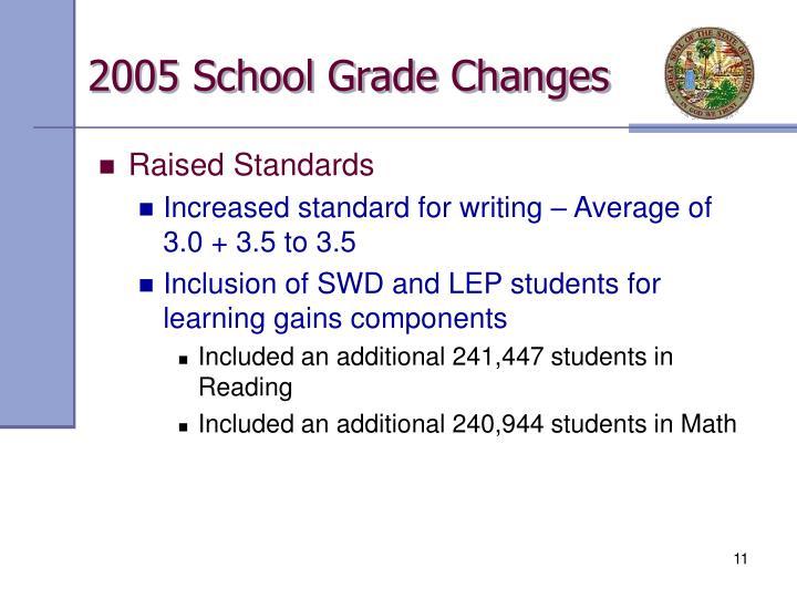 2005 School Grade Changes