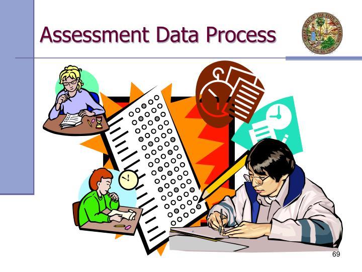 Assessment Data Process