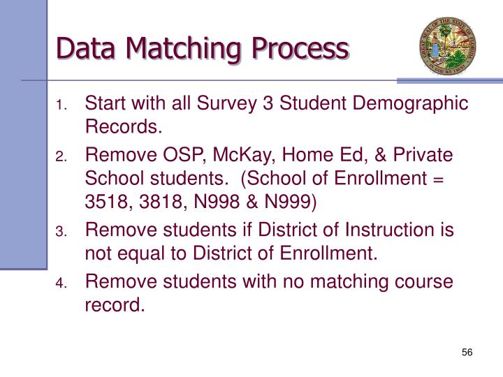 Data Matching Process