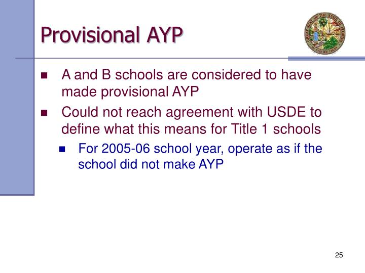Provisional AYP