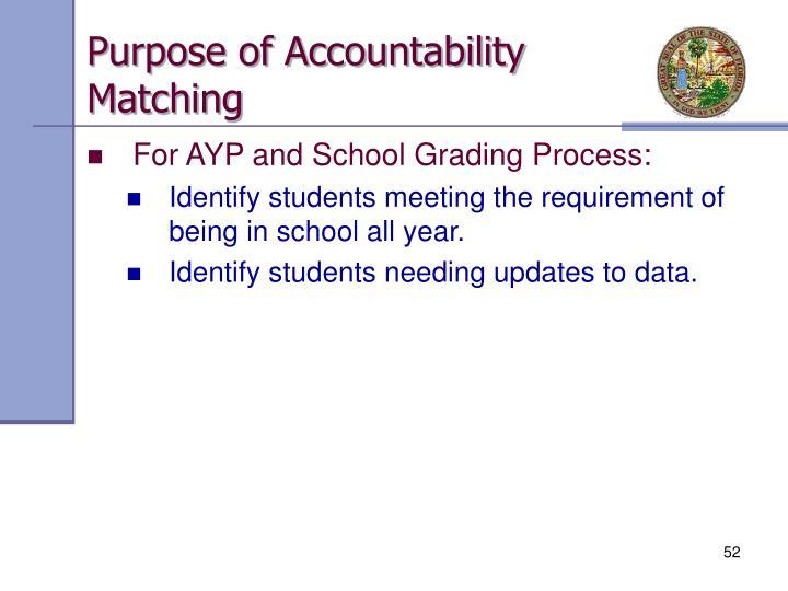 Purpose of Accountability Matching