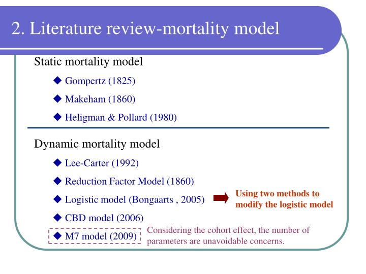 2. Literature review-mortality model