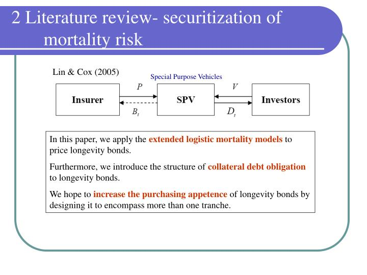 2 Literature review- securitization of