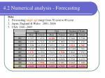4 2 numerical analysis forecasting