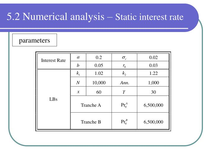 5.2 Numerical analysis –