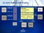 2 joint venture with pooling