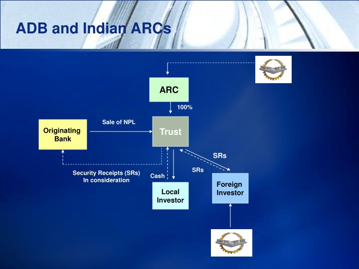 ADB and Indian ARCs