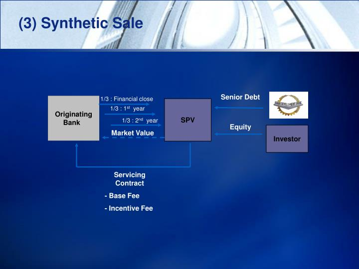(3) Synthetic Sale