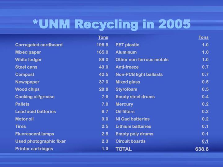 *UNM Recycling in 2005