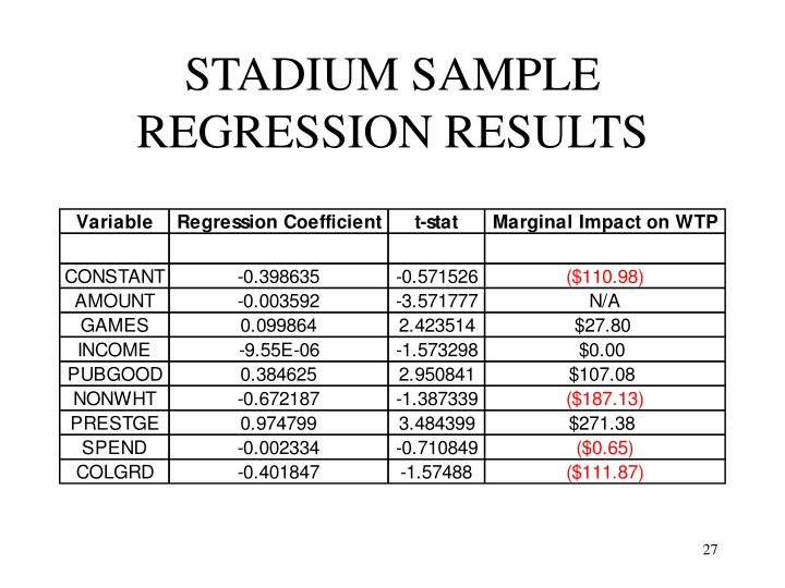 STADIUM SAMPLE REGRESSION RESULTS