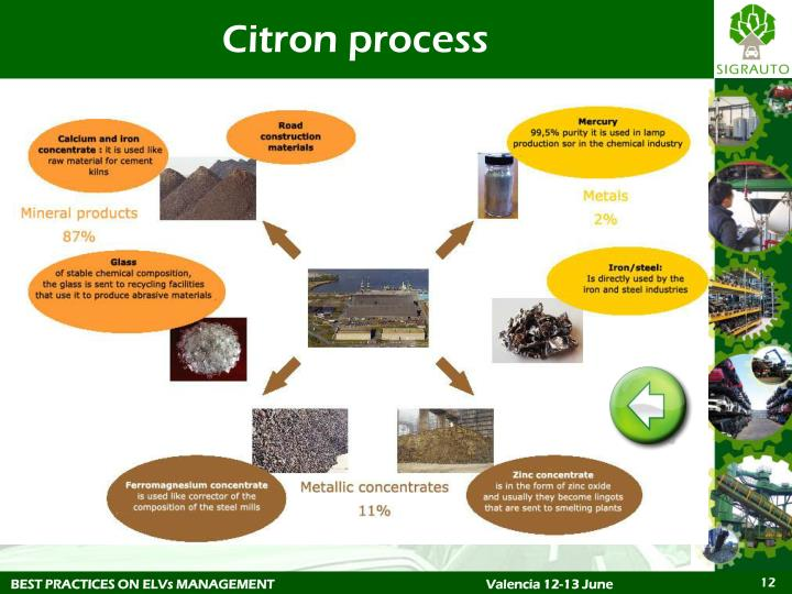 Citron process
