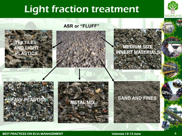 Light fraction treatment