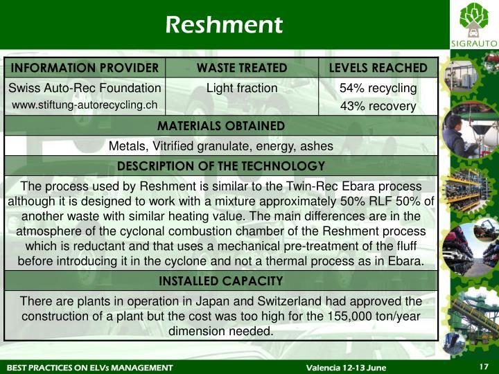 Reshment