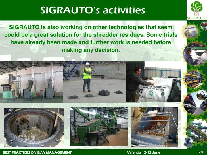 SIGRAUTO's activities