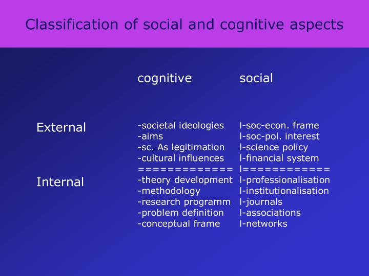 Classification of social and cognitive aspects