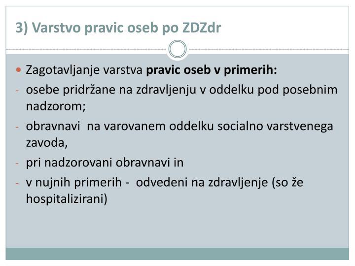 3) Varstvo pravic oseb po ZDZdr