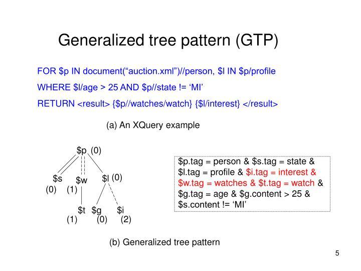 Generalized tree pattern (GTP)