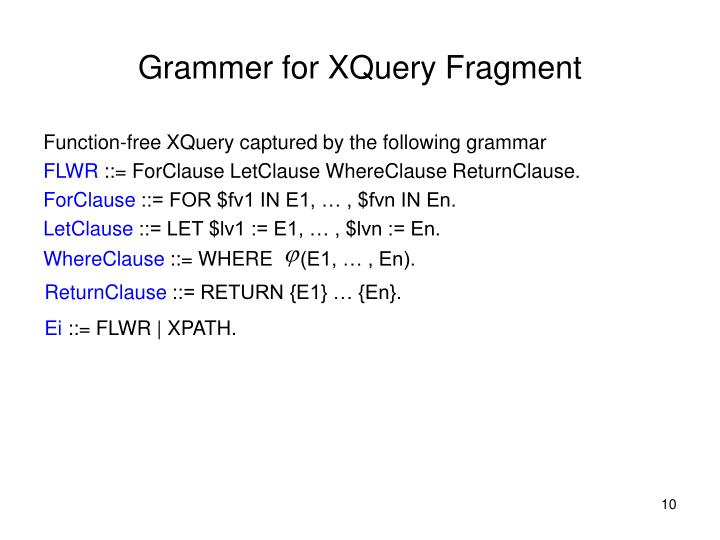Grammer for XQuery Fragment