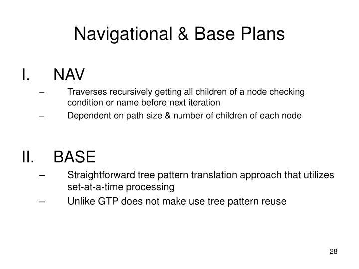 Navigational & Base Plans