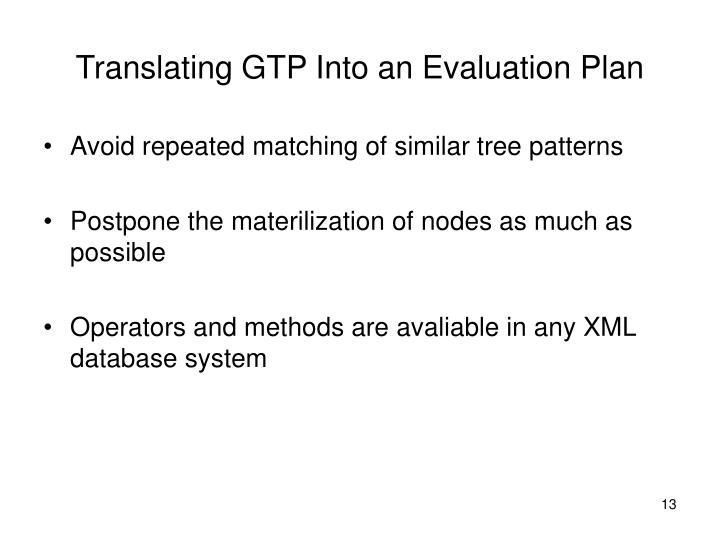Translating GTP Into an Evaluation Plan