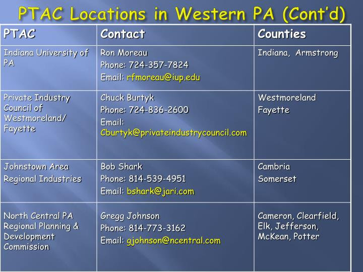 PTAC Locations in Western PA (Cont'd)