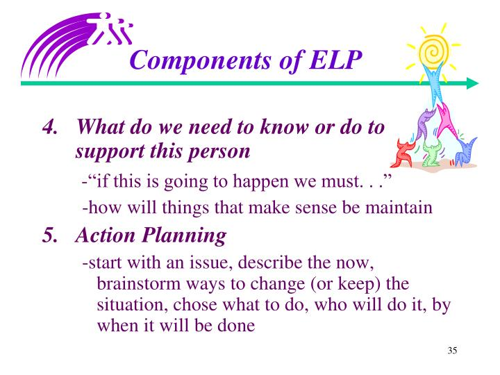 Components of ELP
