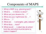 components of maps