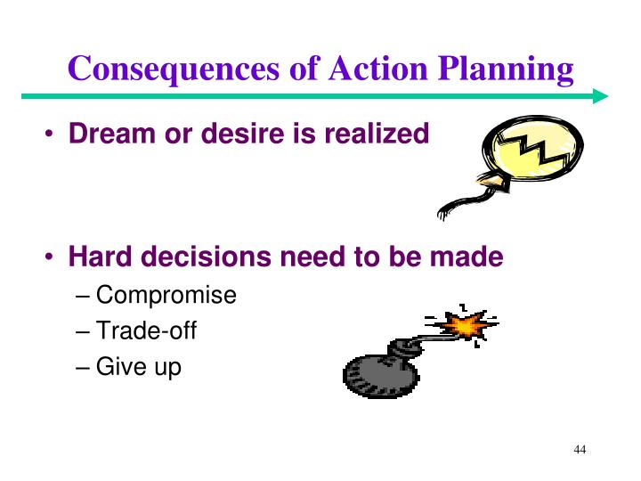 Consequences of Action Planning
