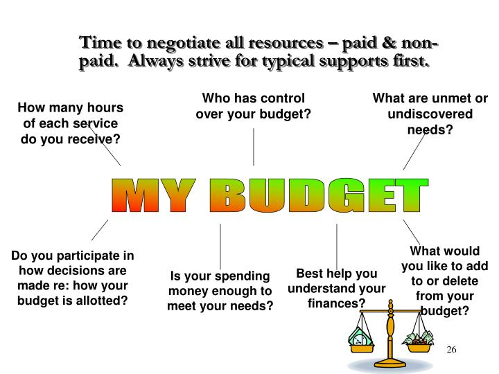 Time to negotiate all resources – paid & non-paid.  Always strive for typical supports first.